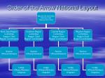 order of the arrow national layout