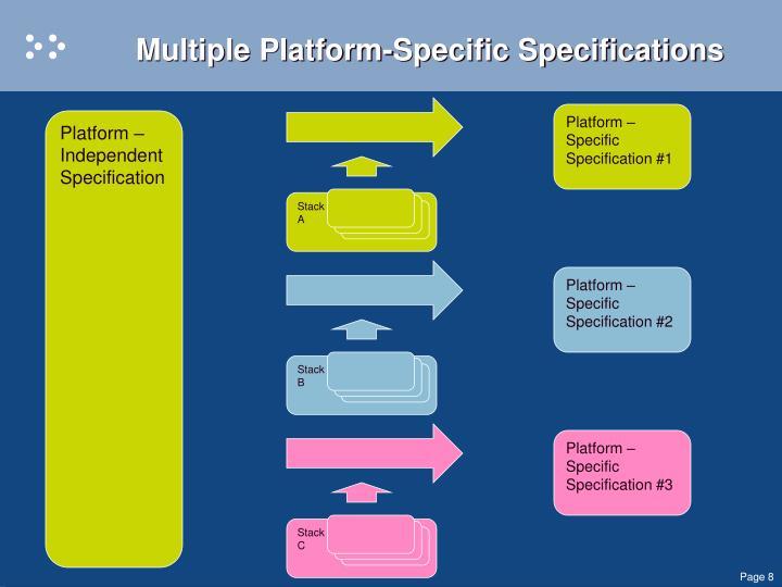 Multiple Platform-Specific Specifications