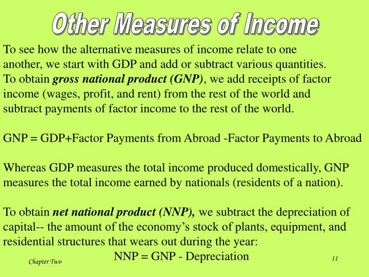 Other Measures of Income