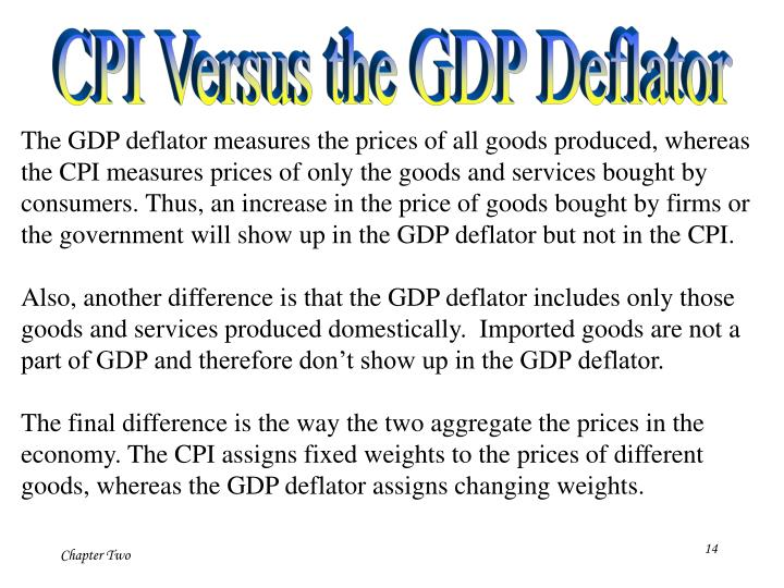 CPI Versus the GDP Deflator