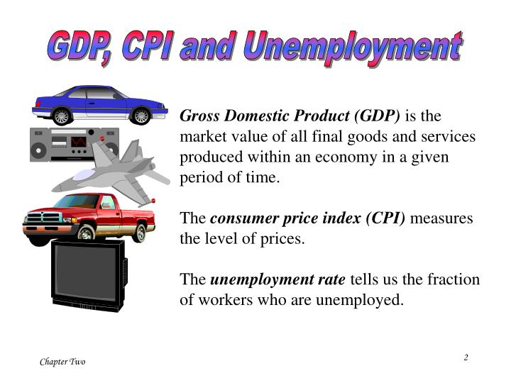 GDP, CPI and Unemployment