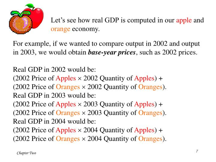 Let's see how real GDP is computed in our