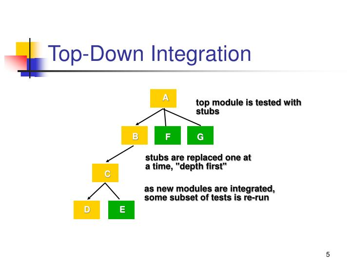 Top-Down Integration