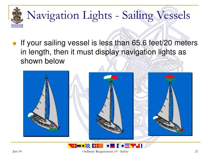 Navigation Lights - Sailing Vessels