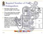 required number of fire extinguishers