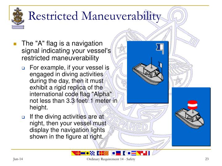 Restricted Maneuverability