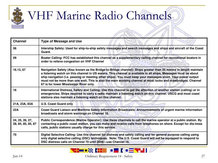 VHF Marine Radio Channels