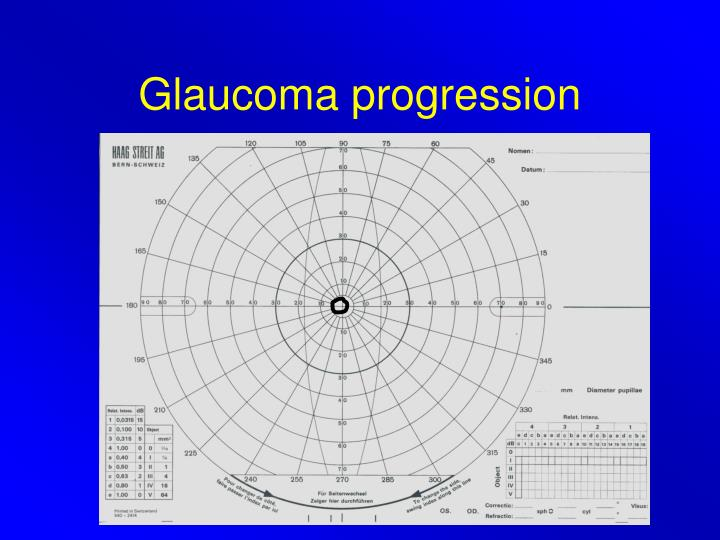 Glaucoma progression
