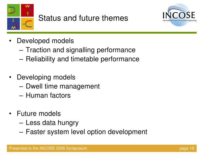 Status and future themes