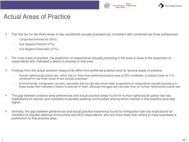 Actual Areas of Practice