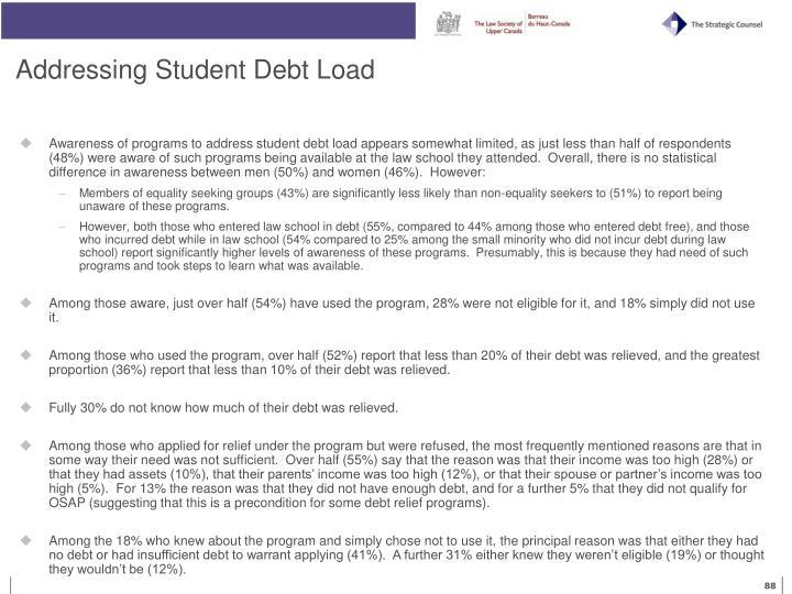 Addressing Student Debt Load