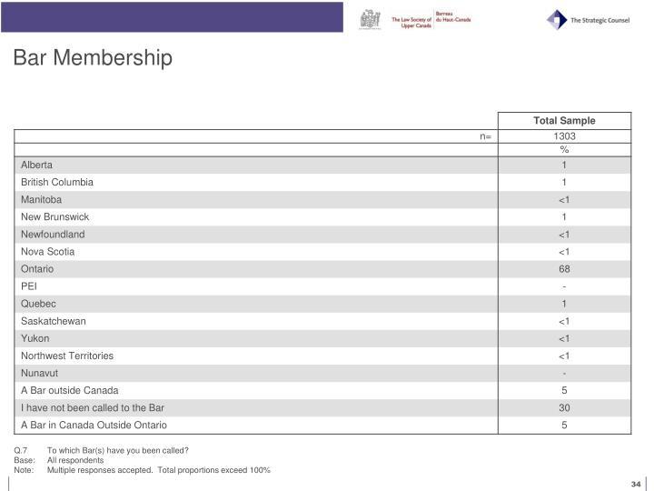 Bar Membership