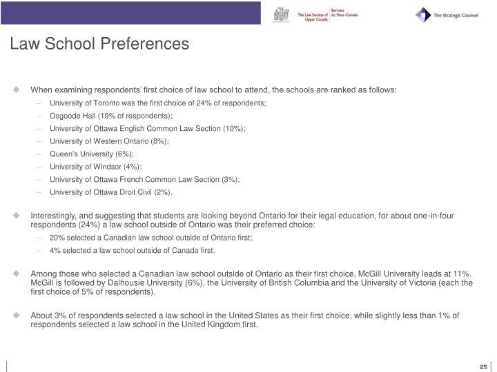 Law School Preferences