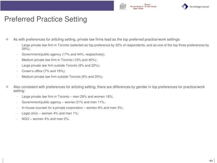Preferred Practice Setting