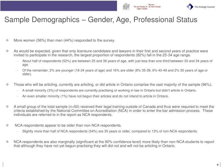 Sample Demographics – Gender, Age, Professional Status