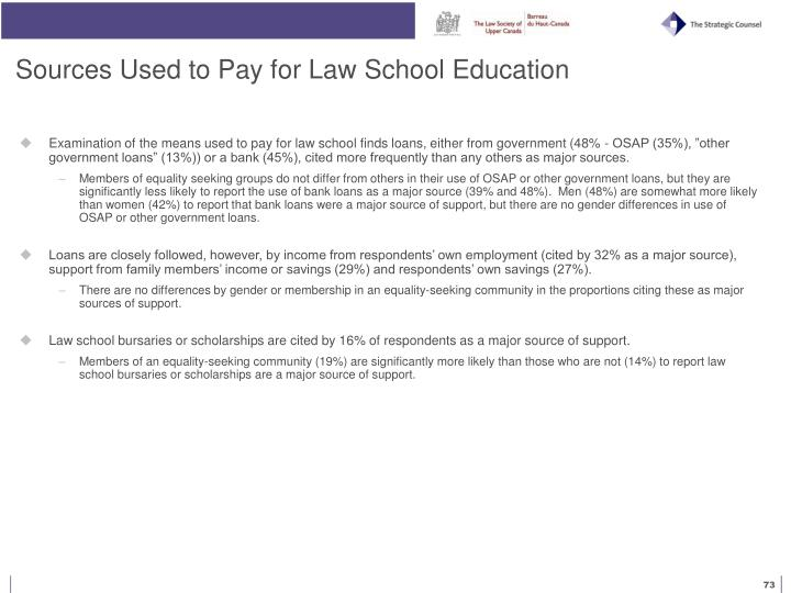 Sources Used to Pay for Law School Education