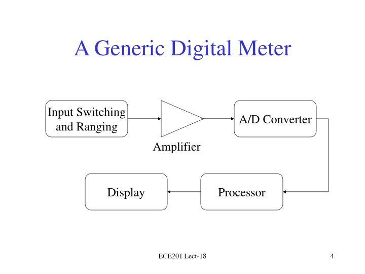 A Generic Digital Meter