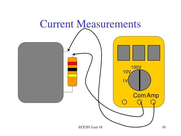 Current Measurements
