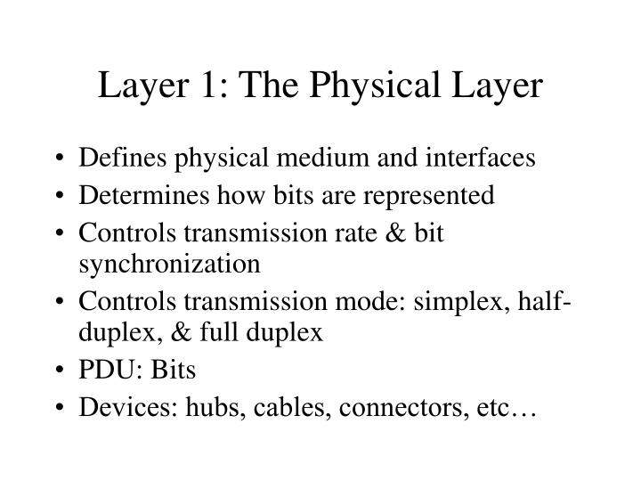 Layer 1: The Physical Layer
