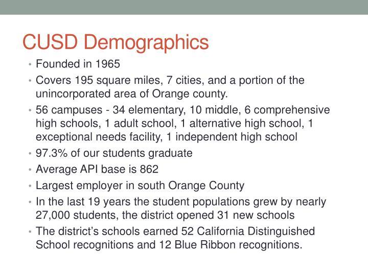 CUSD Demographics