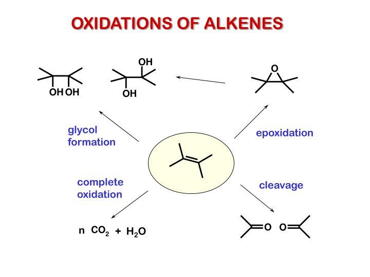 OXIDATIONS OF ALKENES