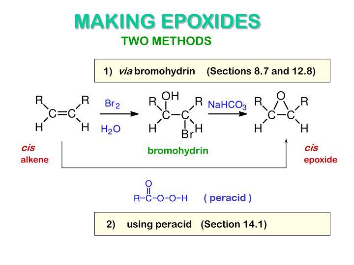 MAKING EPOXIDES