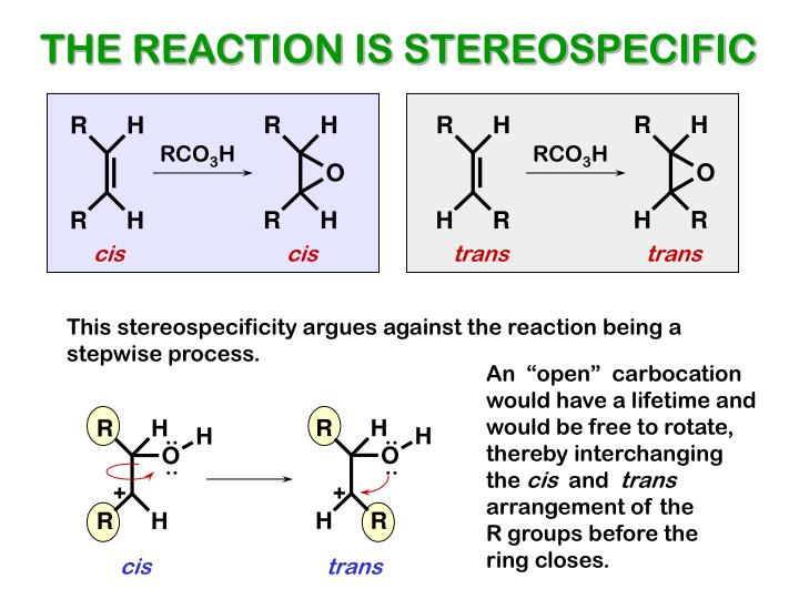 THE REACTION IS STEREOSPECIFIC