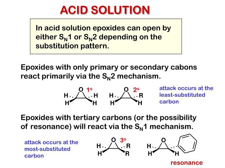 ACID SOLUTION