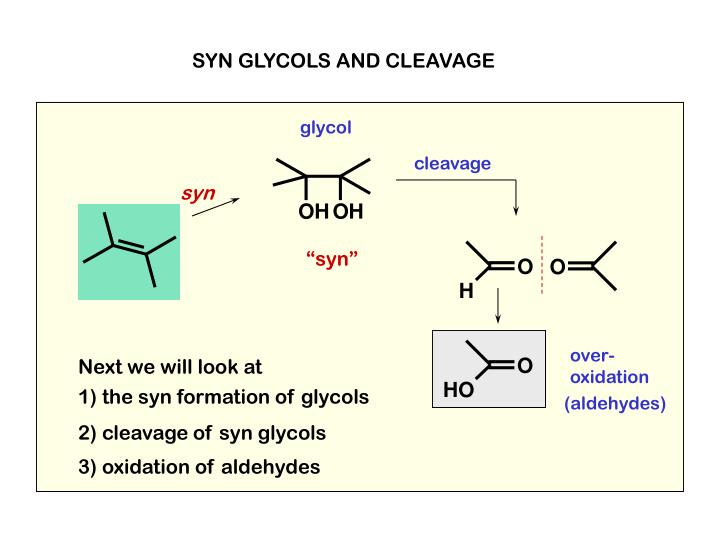 SYN GLYCOLS AND CLEAVAGE