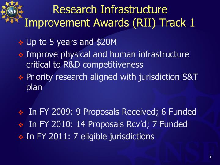 Research Infrastructure Improvement Awards (RII) Track 1