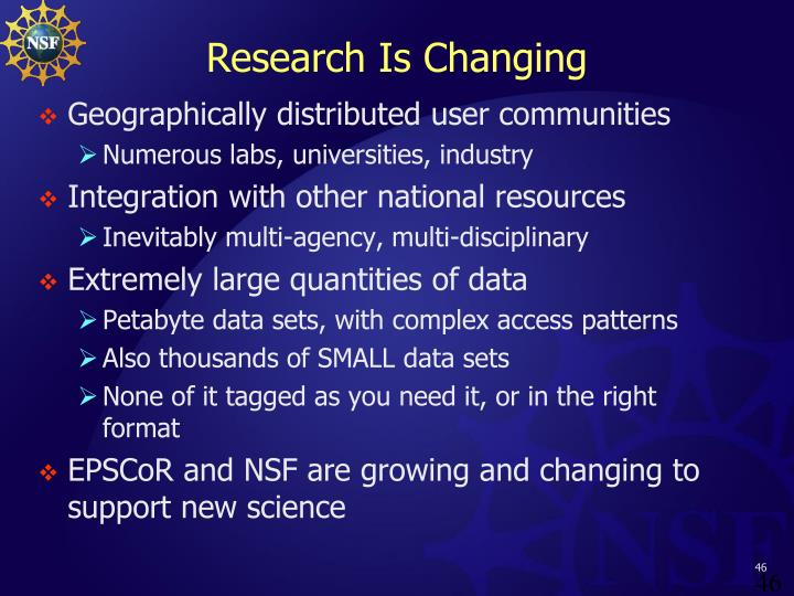 Research Is Changing