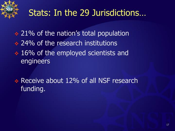 Stats: In the 29 Jurisdictions…