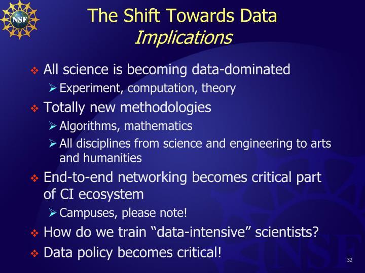 The Shift Towards Data