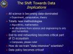 the shift towards data implications