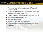 current process gaps