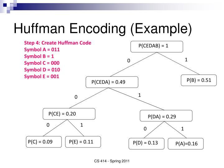 Huffman Encoding (Example)