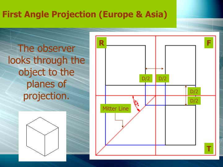 First Angle Projection (Europe & Asia)