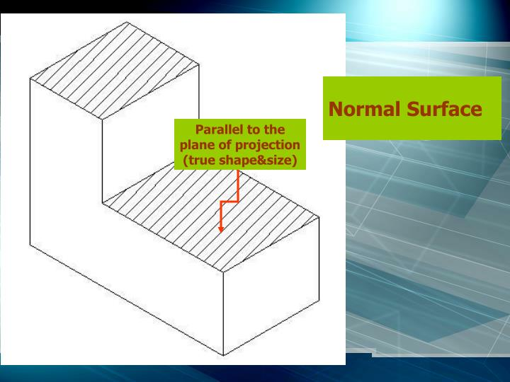 Normal Surface