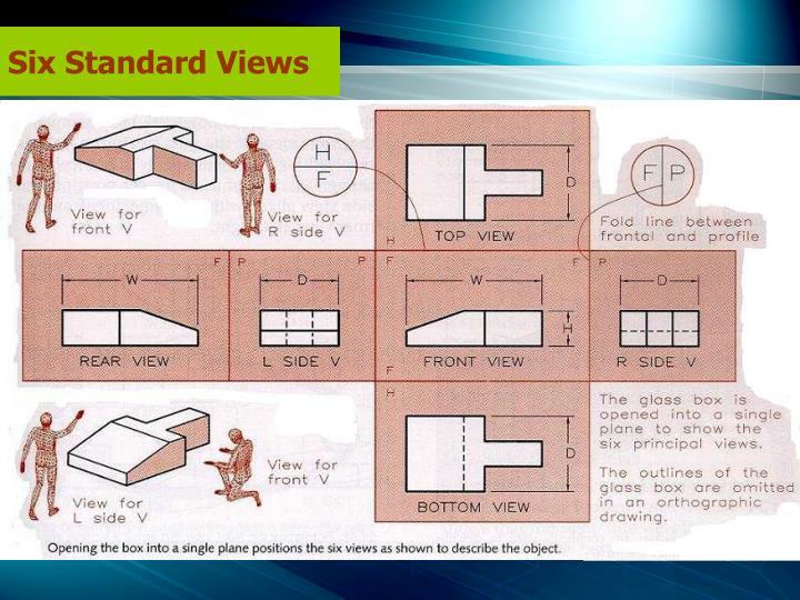 Six Standard Views