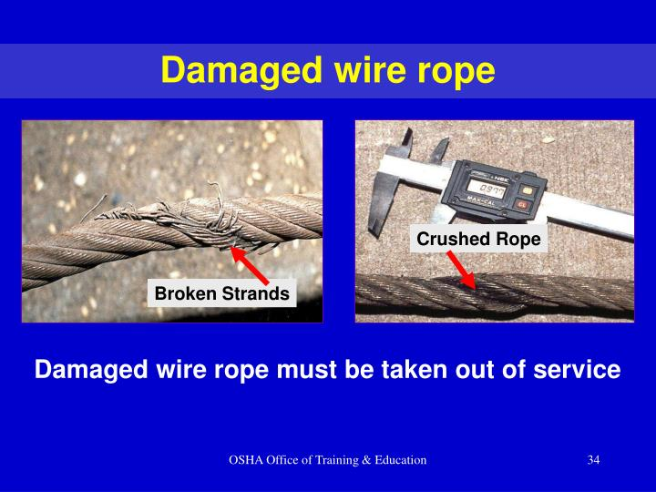 Damaged wire rope