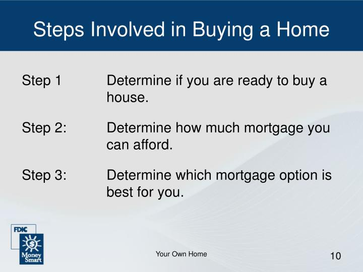 Steps Involved in Buying a Home