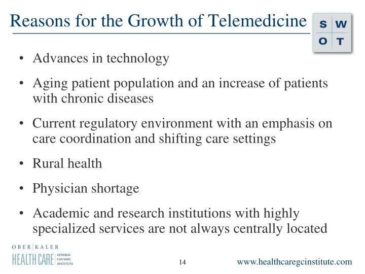 Reasons for the Growth of Telemedicine