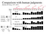 comparison with human judgments