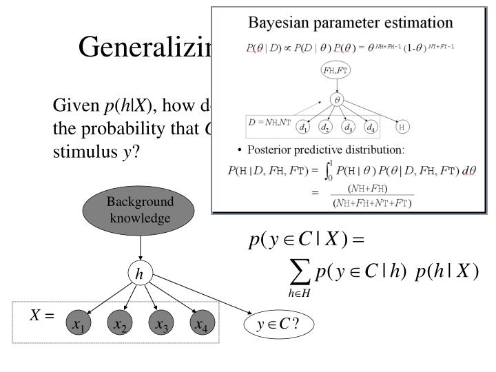 Generalizing to new objects