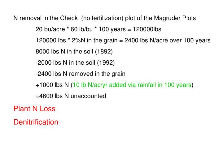 N removal in the Check  (no fertilization) plot of the Magruder Plots