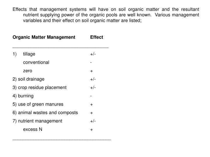 Effects that management systems will have on soil organic matter and the resultant nutrient supplying power of the organic pools are well known.  Various management variables and their effect on soil organic matter are listed;