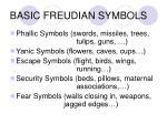 basic freudian symbols