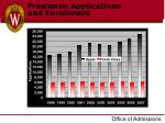 freshman applications and enrollment