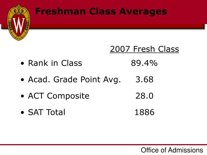 Freshman Class Averages