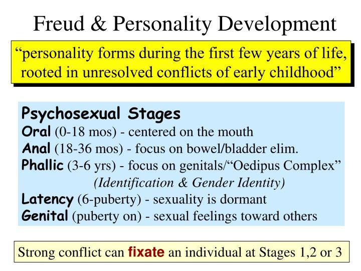 Freud & Personality Development